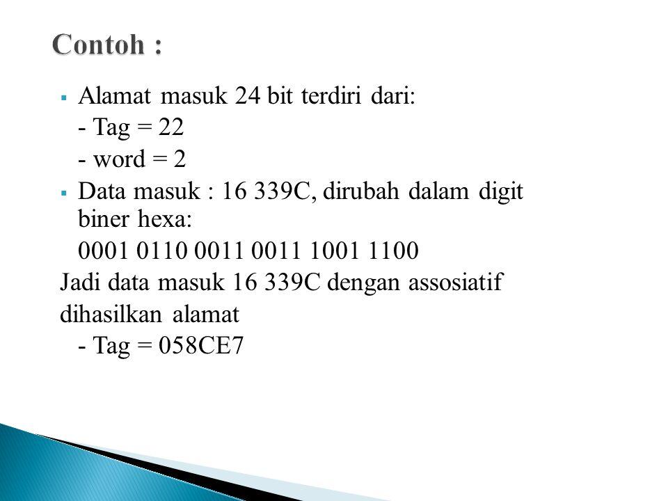  Alamat masuk 24 bit terdiri dari: - Tag = 22 - word = 2  Data masuk : 16 339C, dirubah dalam digit biner hexa: 0001 0110 0011 0011 1001 1100 Jadi d