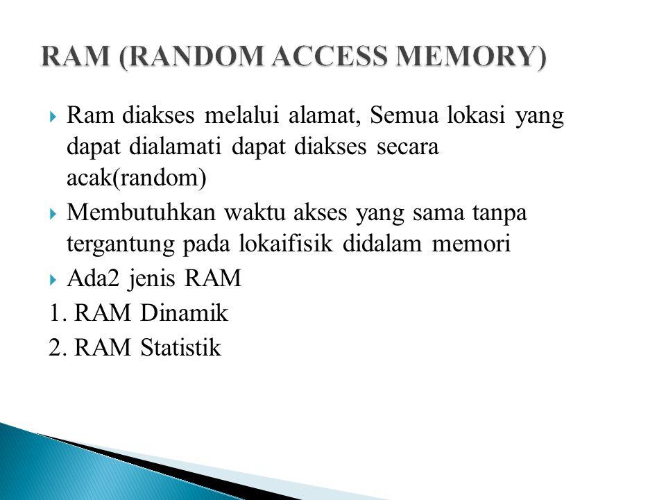  Ram diakses melalui alamat, Semua lokasi yang dapat dialamati dapat diakses secara acak(random)  Membutuhkan waktu akses yang sama tanpa tergantung