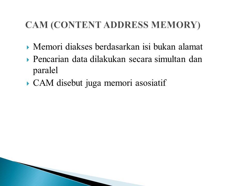  Memori diakses berdasarkan isi bukan alamat  Pencarian data dilakukan secara simultan dan paralel  CAM disebut juga memori asosiatif
