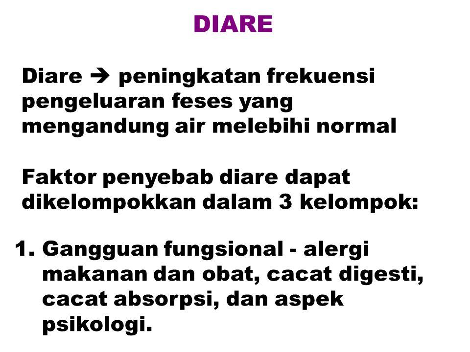 DIARE Diare  peningkatan frekuensi pengeluaran feses yang mengandung air melebihi normal Faktor penyebab diare dapat dikelompokkan dalam 3 kelompok: