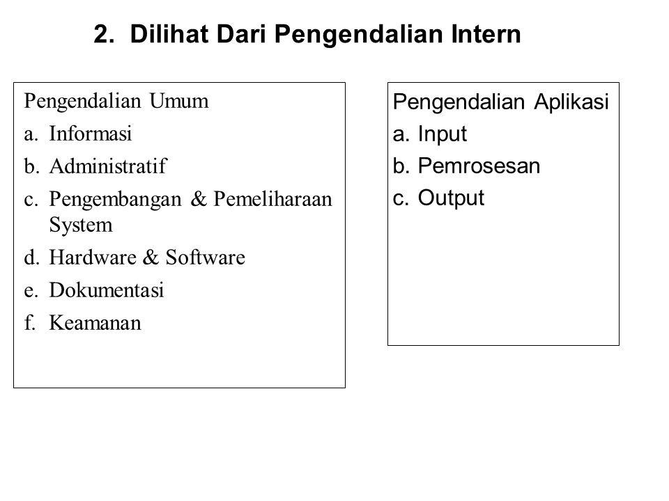 2.Dilihat Dari Pengendalian Intern Pengendalian Umum a.Informasi b.Administratif c.Pengembangan & Pemeliharaan System d.Hardware & Software e.Dokument
