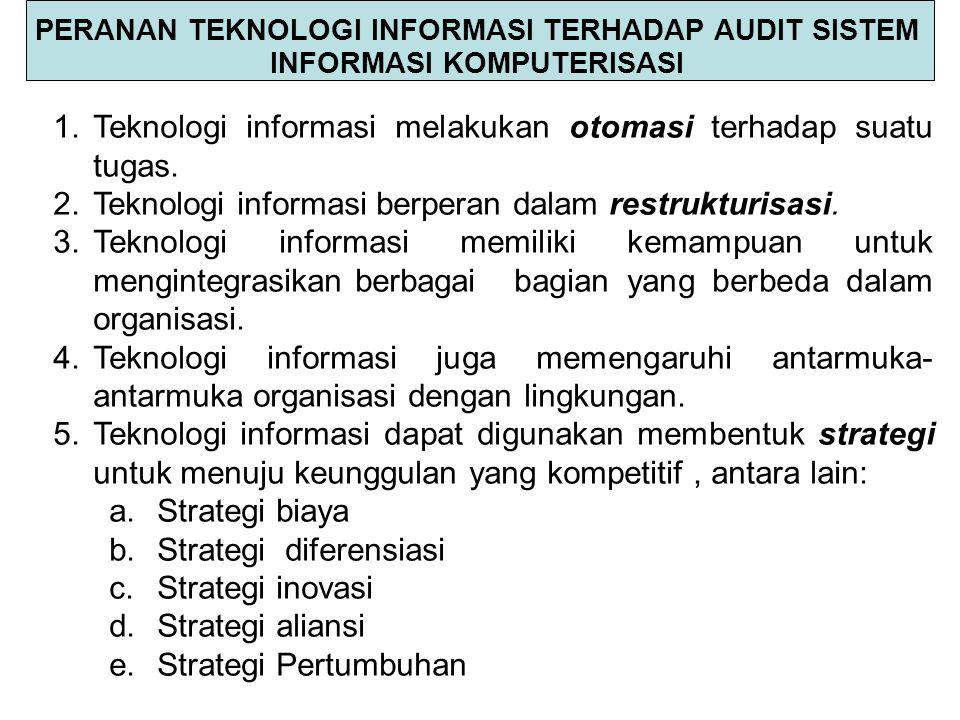 PERANAN TEKNOLOGI INFORMASI TERHADAP AUDIT SISTEM INFORMASI KOMPUTERISASI 1.Teknologi informasi melakukan otomasi terhadap suatu tugas. 2.Teknologi in