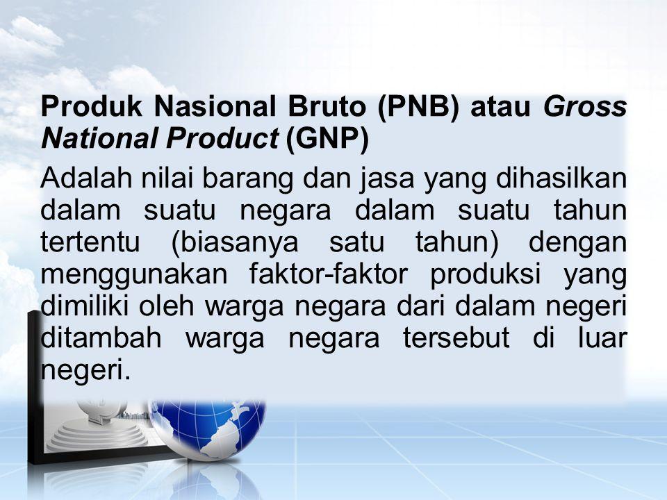 ANALISIS DATA GNP TAHUN 1995-2005
