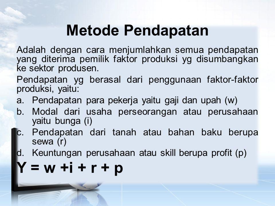 Metode Pendapatan Adalah dengan cara menjumlahkan semua pendapatan yang diterima pemilik faktor produksi yg disumbangkan ke sektor produsen.