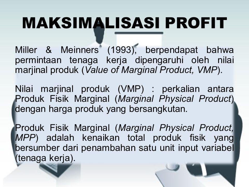 MAKSIMALISASI PROFIT Miller & Meinners (1993), berpendapat bahwa permintaan tenaga kerja dipengaruhi oleh nilai marjinal produk (Value of Marginal Pro