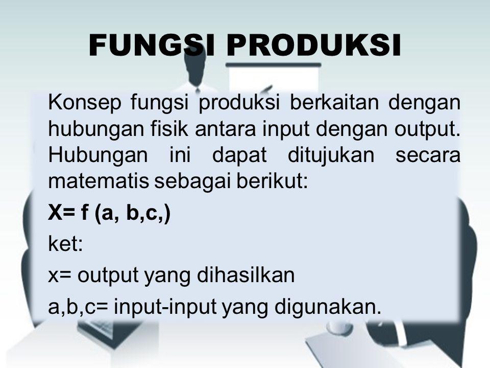 FUNGSI PRODUKSI Konsep fungsi produksi berkaitan dengan hubungan fisik antara input dengan output. Hubungan ini dapat ditujukan secara matematis sebag
