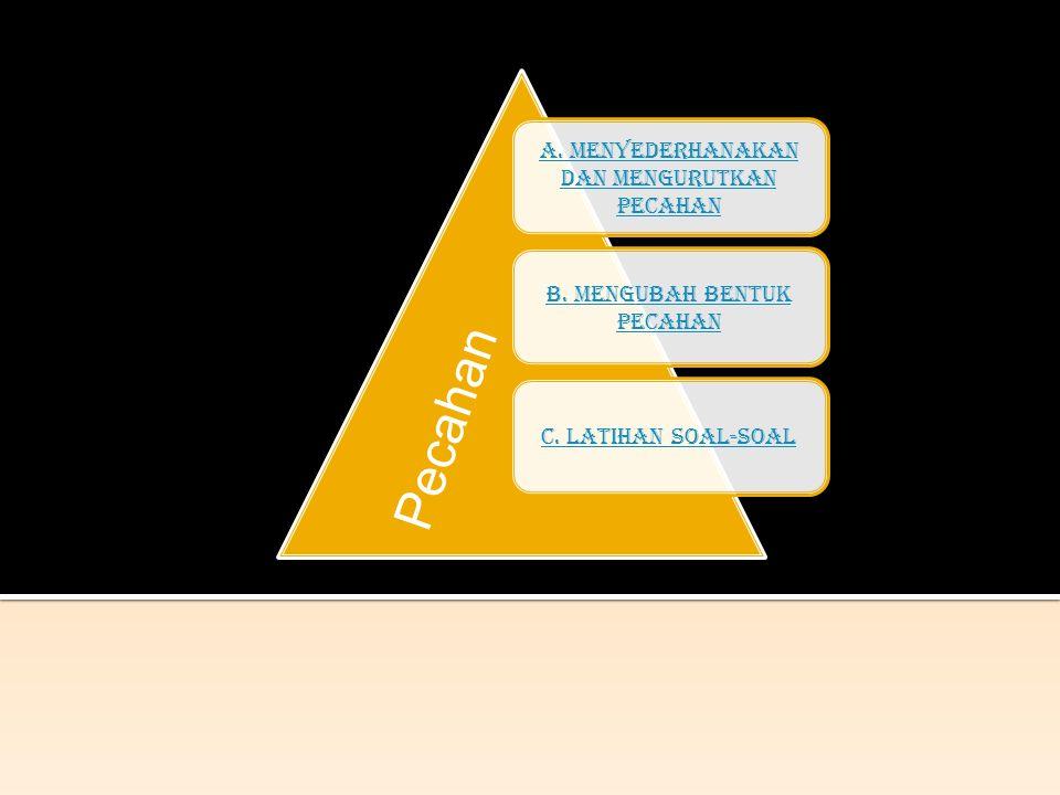 A. Menyederhanakan dan mengurutkan pecahan b. Mengubah bentuk pecahan C. Latihan soal-soal Pecahan