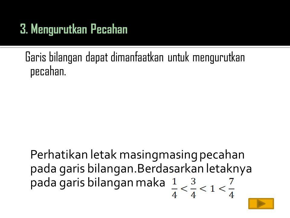 3. Mengurutkan Pecahan Garis bilangan dapat dimanfaatkan untuk mengurutkan pecahan. Perhatikan letak masingmasing pecahan pada garis bilangan.Berdasar