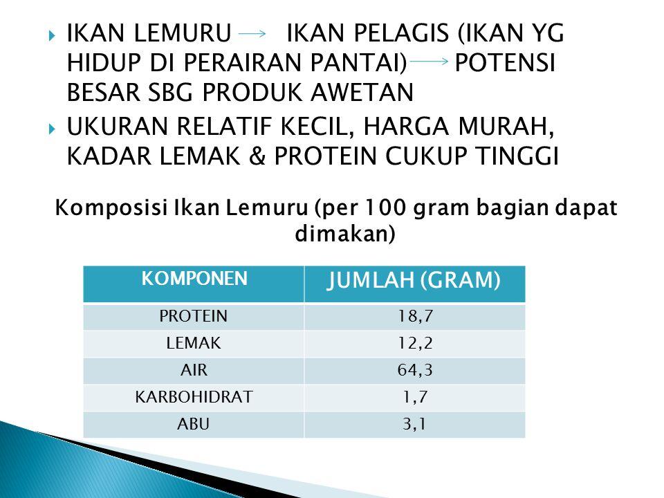 Oleh : Prof. Dr. Ir. Sri Kumalaningsih, M. App. Sc.