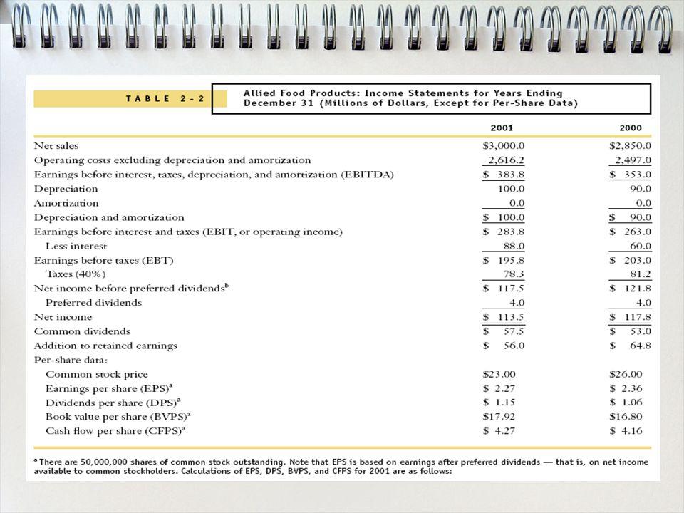 Total Hutang Terhadap Total Aktiva Rasio Kelipatan Pembayaran Bunga *note: dalam persen