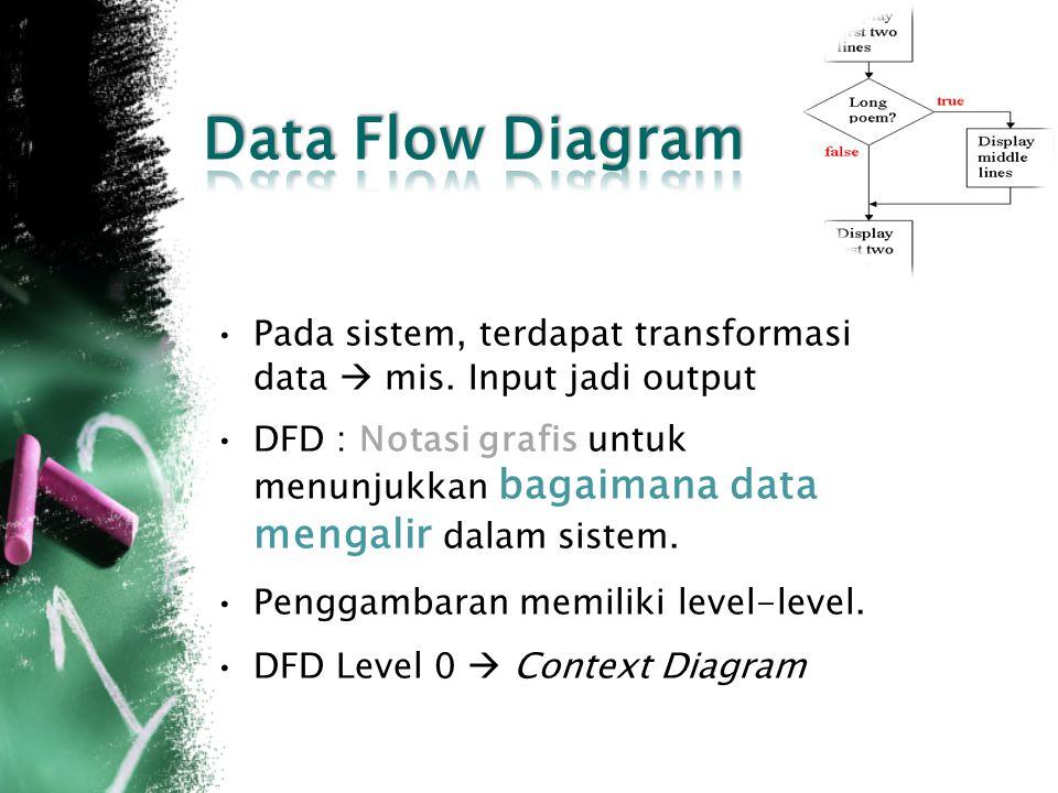 Pada sistem, terdapat transformasi data  mis.