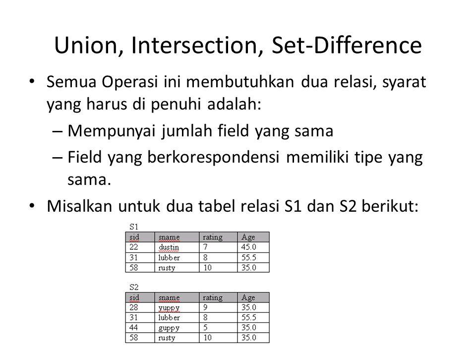 Union, Intersection, Set-Difference Semua Operasi ini membutuhkan dua relasi, syarat yang harus di penuhi adalah: – Mempunyai jumlah field yang sama –