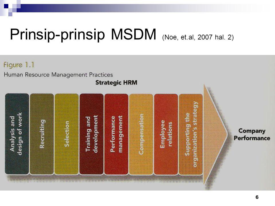 6 Prinsip-prinsip MSDM (Noe, et.al, 2007 hal. 2)