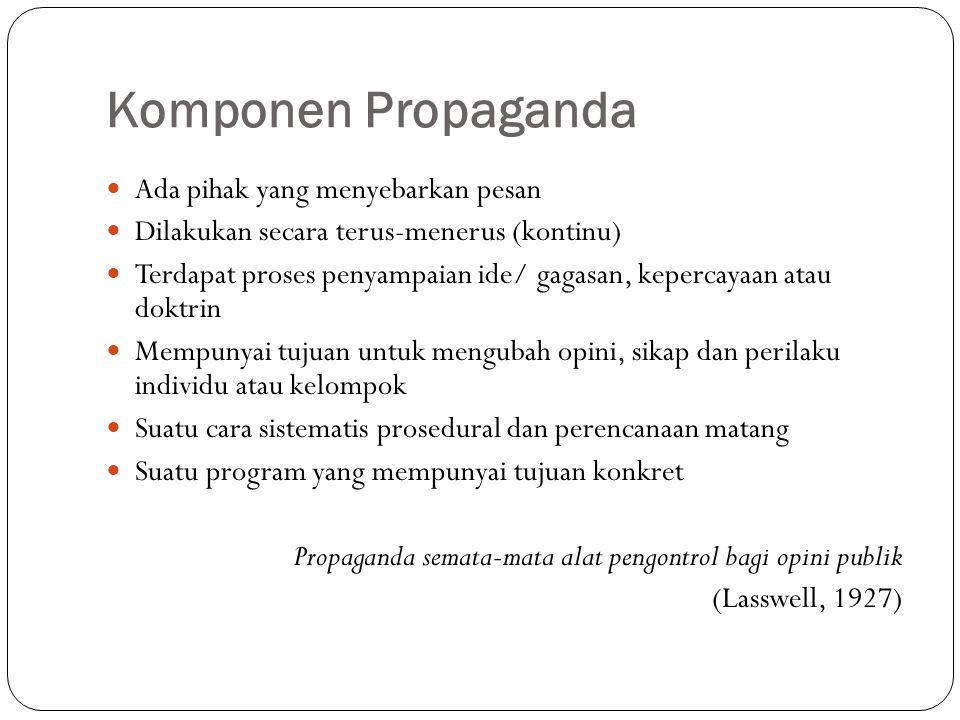 Komponen Propaganda Ada pihak yang menyebarkan pesan Dilakukan secara terus-menerus (kontinu) Terdapat proses penyampaian ide/ gagasan, kepercayaan at