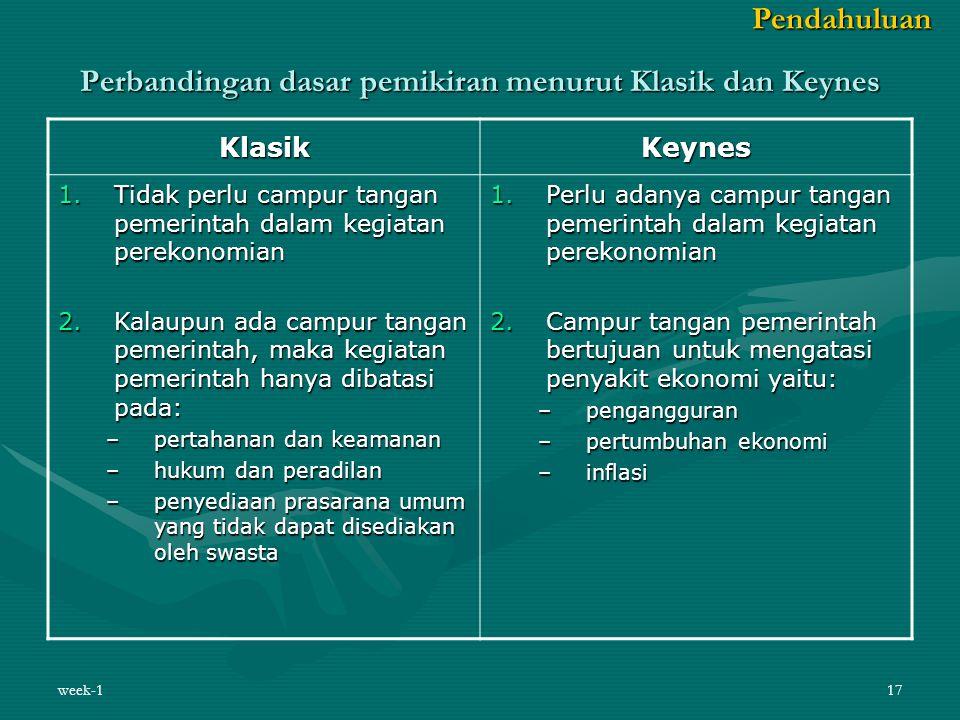 week-117 Perbandingan dasar pemikiran menurut Klasik dan Keynes KlasikKeynes 1.Tidak perlu campur tangan pemerintah dalam kegiatan perekonomian 2.Kala