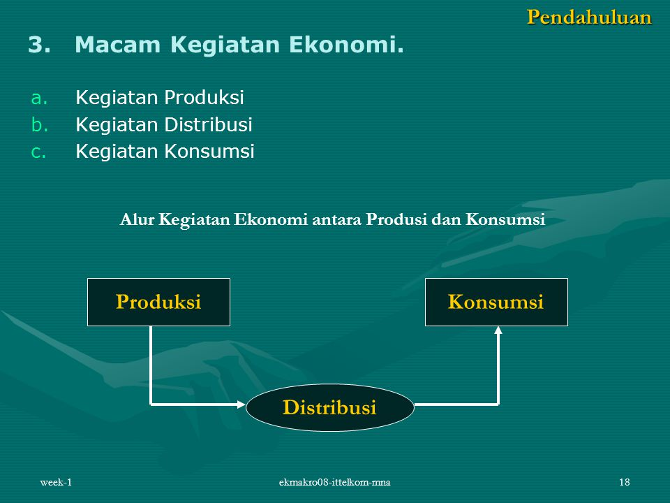 week-1ekmakro08-ittelkom-mna18 3. Macam Kegiatan Ekonomi. a. a.Kegiatan Produksi b. b.Kegiatan Distribusi c. c.Kegiatan KonsumsiPendahuluan ProduksiKo