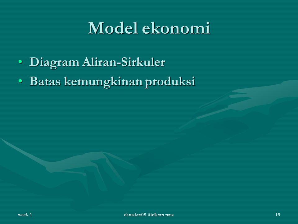 Model ekonomi Diagram Aliran-SirkulerDiagram Aliran-Sirkuler Batas kemungkinan produksiBatas kemungkinan produksi week-1ekmakro08-ittelkom-mna19