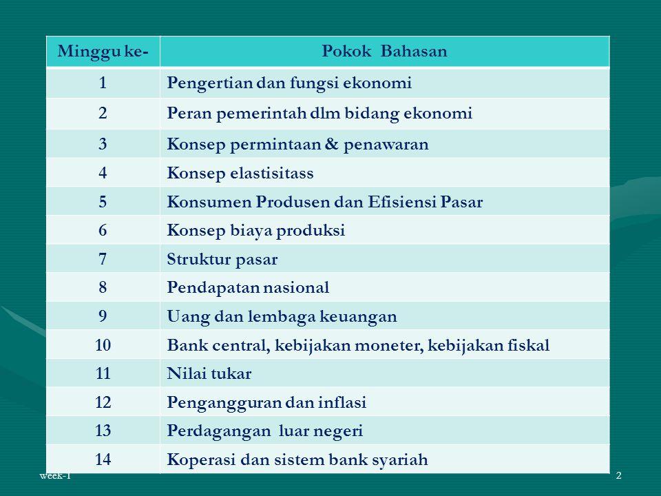 week-1ekmakro08-ittelkom-mna73 Ilmu Ekonomi Prinsip #10: Masyarakat menghadapi tradeoff jangka pendek antara inflasi dan pengangguran.