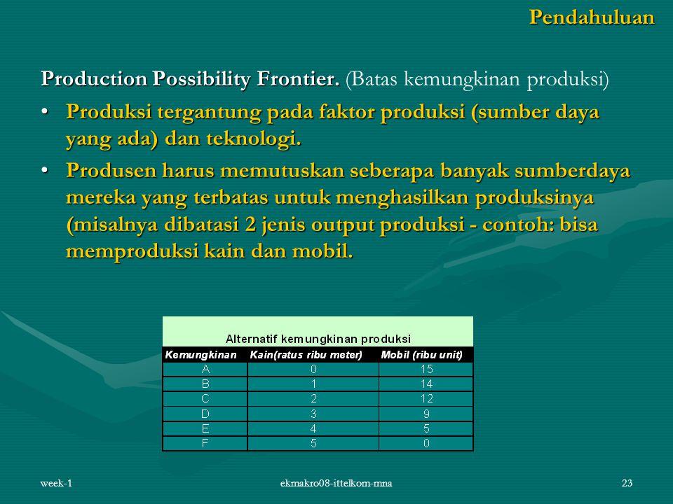 week-1ekmakro08-ittelkom-mna23 Production Possibility Frontier. Production Possibility Frontier. (Batas kemungkinan produksi) Produksi tergantung pada