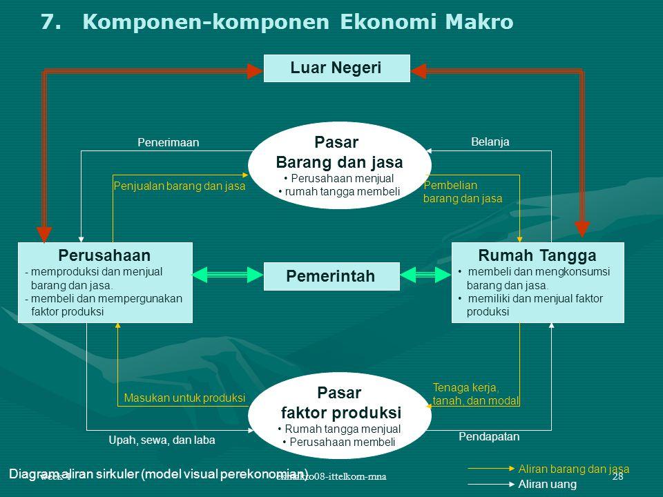 week-1ekmakro08-ittelkom-mna28 Diagram aliran sirkuler (model visual perekonomian) Perusahaan - memproduksi dan menjual barang dan jasa. - membeli dan