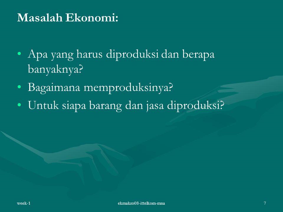 week-1ekmakro08-ittelkom-mna68 Ilmu Ekonomi Bagaimana orang-orang berinteraksi Prinsip #5: Perdagangan dapat menguntungkan semua pihak.
