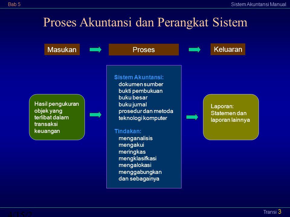 Bab 5Sistem Akuntansi Manual4/15/2015 Transi 3 Proses Akuntansi dan Perangkat Sistem Masukan Proses Keluaran Hasil pengukuran objek yang terlibat dala