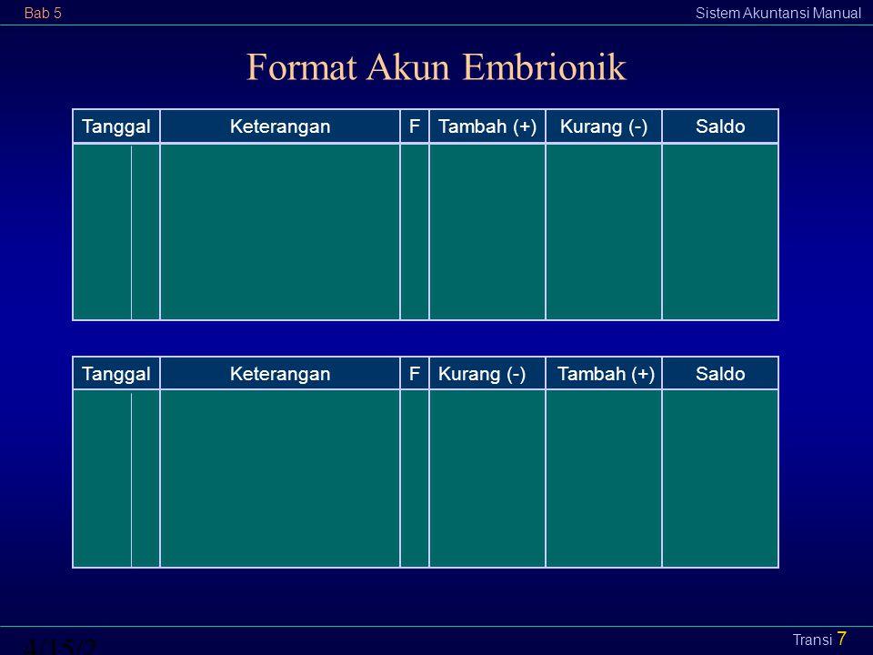 Bab 5Sistem Akuntansi Manual4/15/2015 Transi 7 Format Akun Embrionik TanggalFTambah (+)Kurang (-)SaldoKeterangan TanggalFKurang (-) Tambah (+)SaldoKet