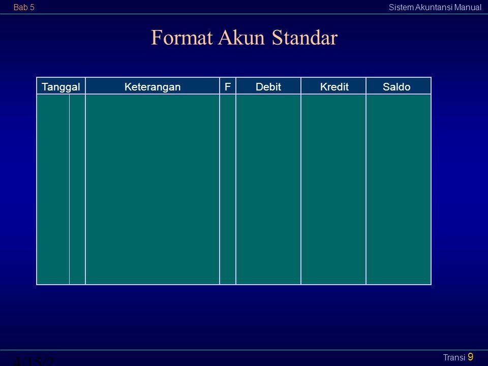 Bab 5Sistem Akuntansi Manual4/15/2015 Transi 9 Format Akun Standar TanggalFDebit KreditSaldoKeterangan