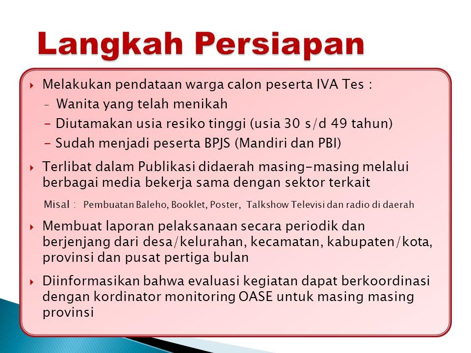  Melakukan pendataan warga calon peserta IVA Tes : - Wanita yang telah menikah -Diutamakan usia resiko tinggi (usia 30 s/d 49 tahun) -Sudah menjadi p