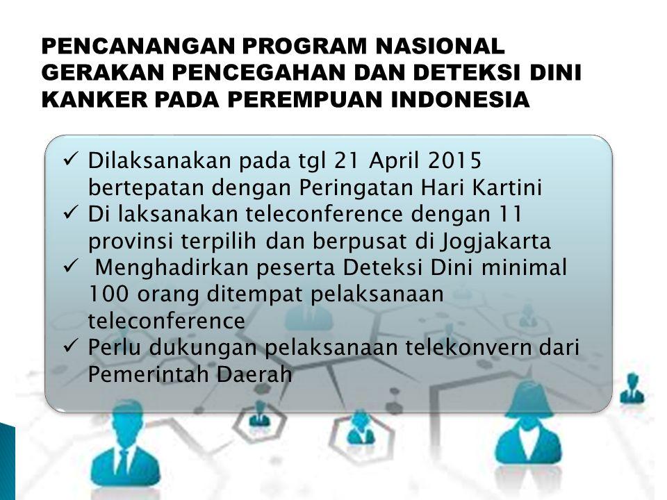 PENCANANGAN PROGRAM NASIONAL GERAKAN PENCEGAHAN DAN DETEKSI DINI KANKER PADA PEREMPUAN INDONESIA Dilaksanakan pada tgl 21 April 2015 bertepatan dengan