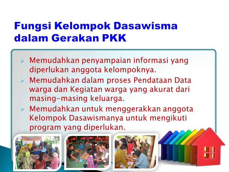  Memudahkan penyampaian informasi yang diperlukan anggota kelompoknya.  Memudahkan dalam proses Pendataan Data warga dan Kegiatan warga yang akurat