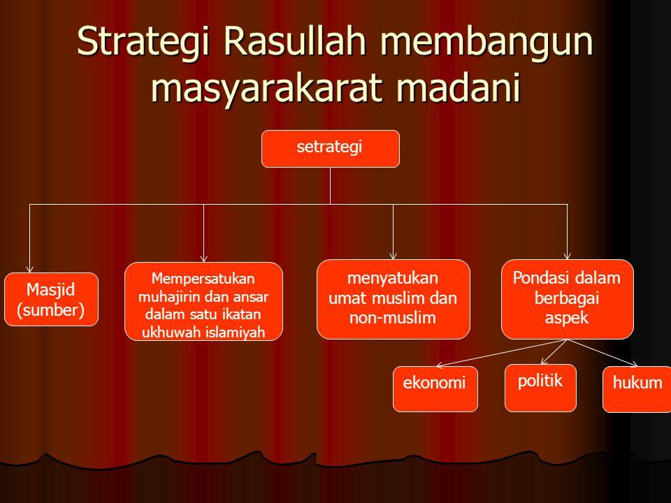 Strategi Rasullah membangun masyarakarat madani setrategi Masjid (sumber) Mempersatukan muhajirin dan ansar dalam satu ikatan ukhuwah islamiyah menyatukan umat muslim dan non-muslim Pondasi dalam berbagai aspek ekonomi politik hukum