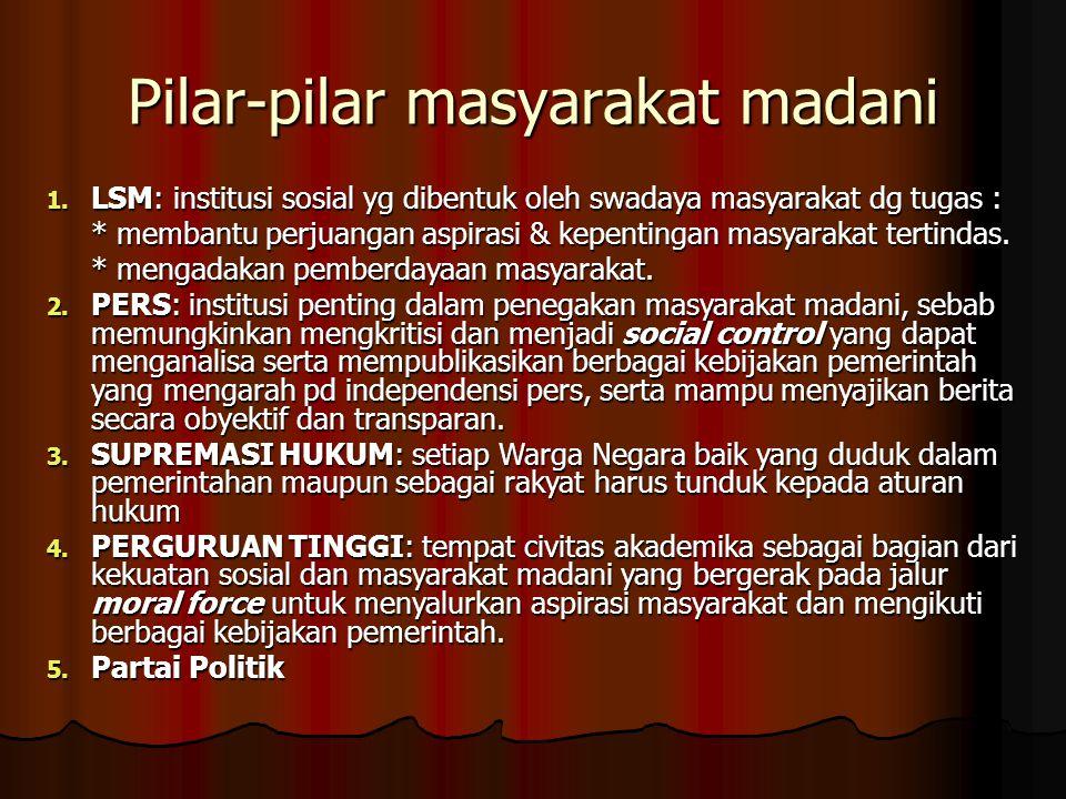 Pilar-pilar masyarakat madani 1.