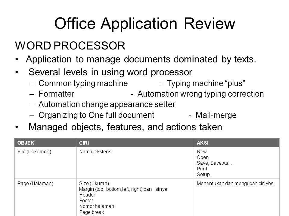 Office Application Review OBJEKCIRIAKSI File (Dokumen)Nama, ekstensiNew Open Save, Save As... Print Setup.. Page (Halaman)Size (Ukuran) Margin (top, b