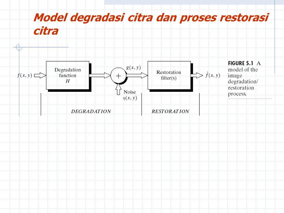 Model degradasi citra dan proses restorasi citra