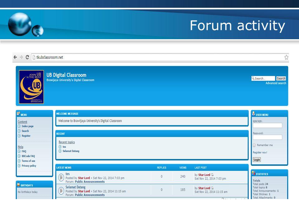 Forum activity