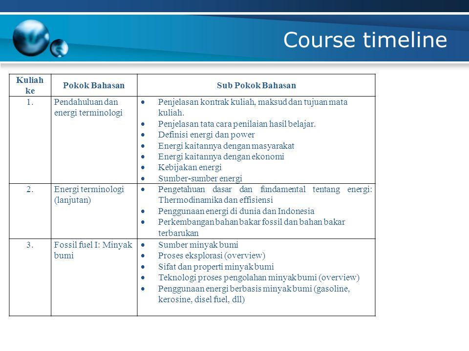Course timeline Kuliah ke Pokok BahasanSub Pokok Bahasan 1.Pendahuluan dan energi terminologi  Penjelasan kontrak kuliah, maksud dan tujuan mata kuliah.