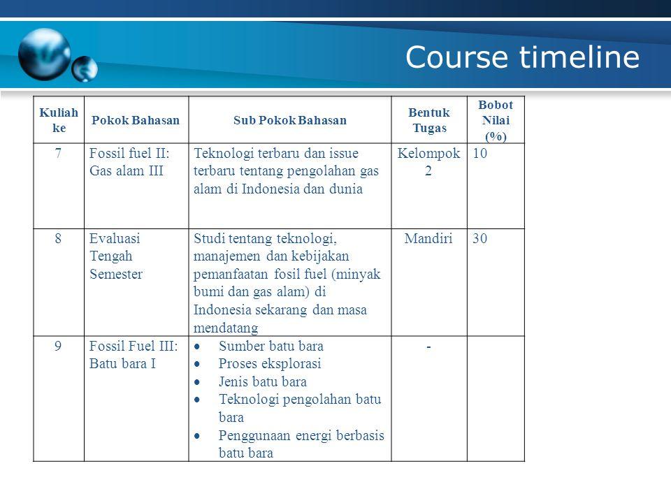 Course timeline Kuliah ke Pokok BahasanSub Pokok Bahasan Bentuk Tugas Bobot Nilai (%) 7Fossil fuel II: Gas alam III Teknologi terbaru dan issue terbar