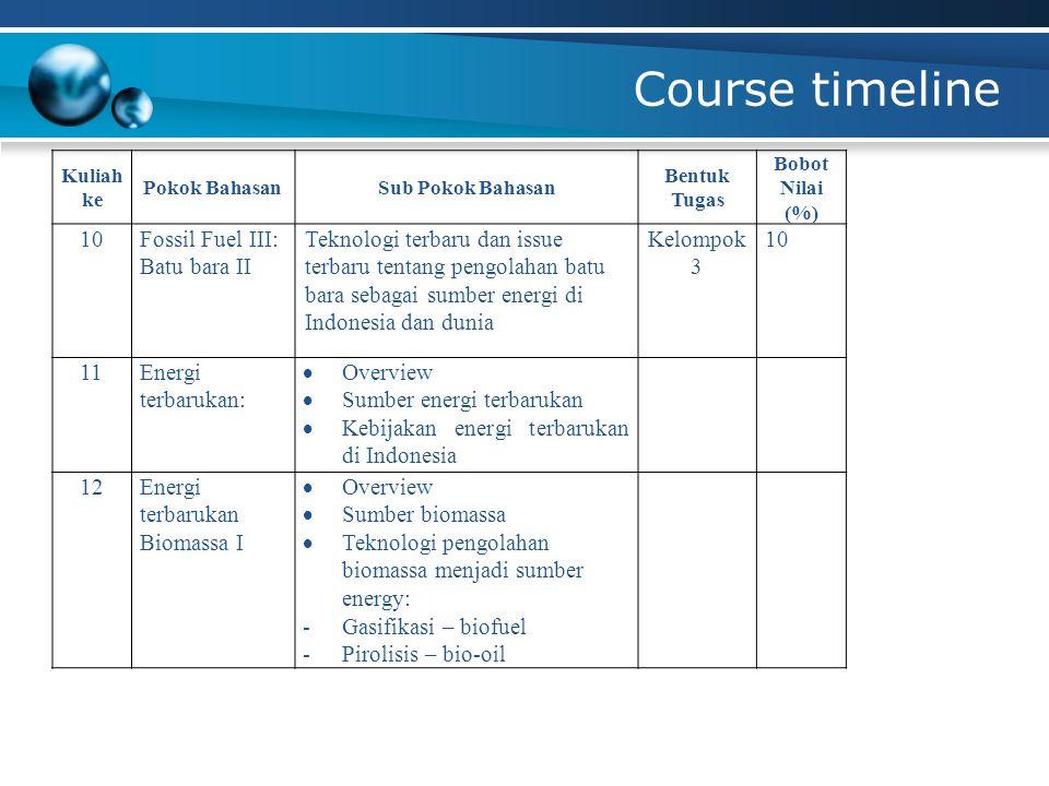 Course timeline Kuliah ke Pokok BahasanSub Pokok Bahasan Bentuk Tugas Bobot Nilai (%) 10Fossil Fuel III: Batu bara II Teknologi terbaru dan issue terb