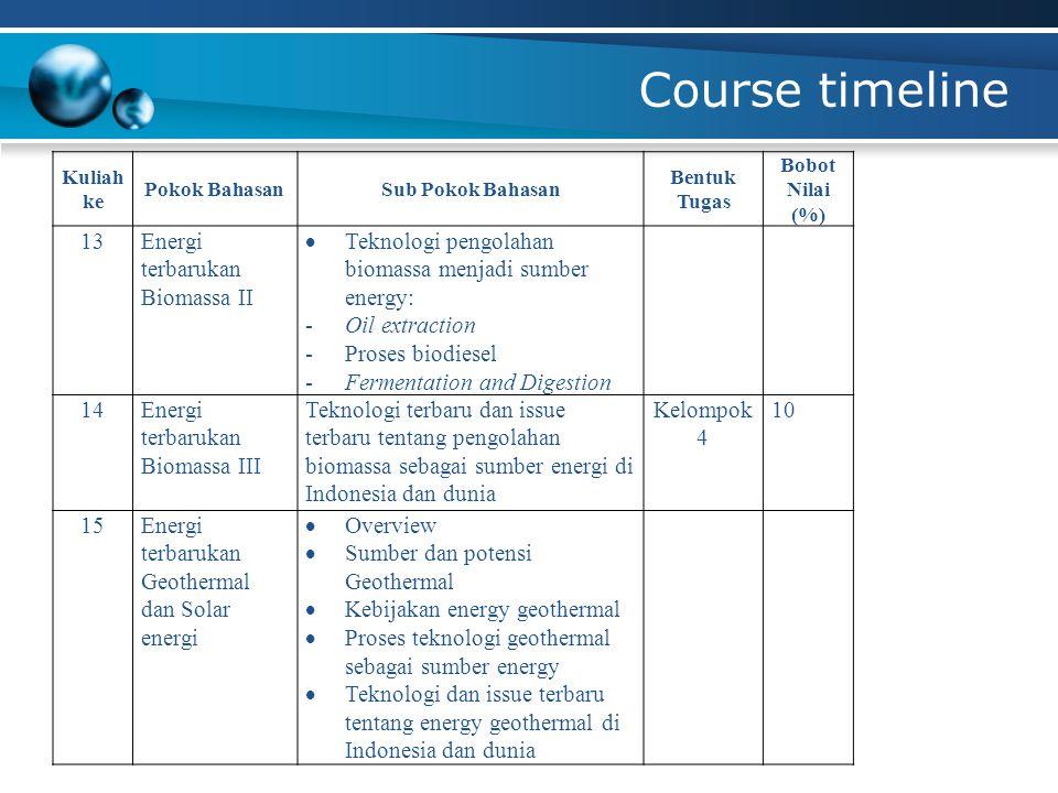 Course timeline Kuliah ke Pokok BahasanSub Pokok Bahasan Bentuk Tugas Bobot Nilai (%) 13Energi terbarukan Biomassa II  Teknologi pengolahan biomassa