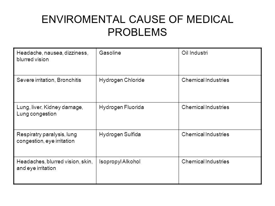 ENVIROMENTAL CAUSE OF MEDICAL PROBLEMS Headache, nausea, dizziness, blurred vision GasolineOil Industri Severe irritation, BronchitisHydrogen Chloride