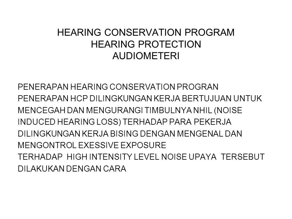 HEARING CONSERVATION PROGRAM HEARING PROTECTION AUDIOMETERI PENERAPAN HEARING CONSERVATION PROGRAN PENERAPAN HCP DILINGKUNGAN KERJA BERTUJUAN UNTUK ME