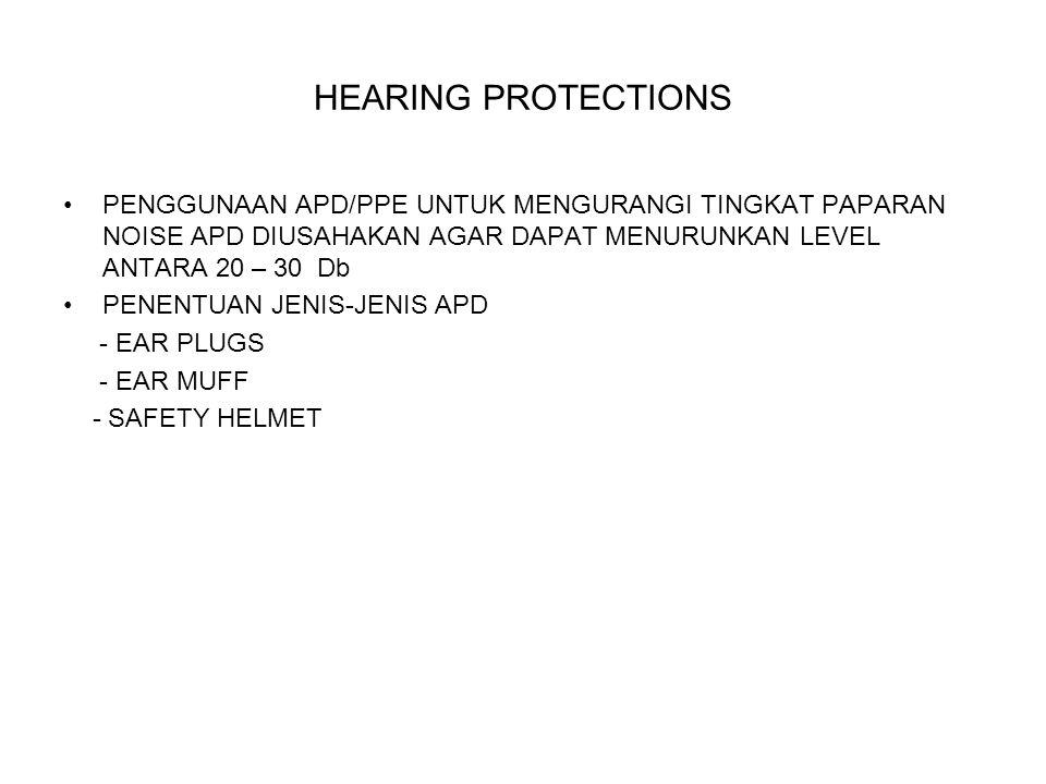 HEARING PROTECTIONS PENGGUNAAN APD/PPE UNTUK MENGURANGI TINGKAT PAPARAN NOISE APD DIUSAHAKAN AGAR DAPAT MENURUNKAN LEVEL ANTARA 20 – 30 Db PENENTUAN J