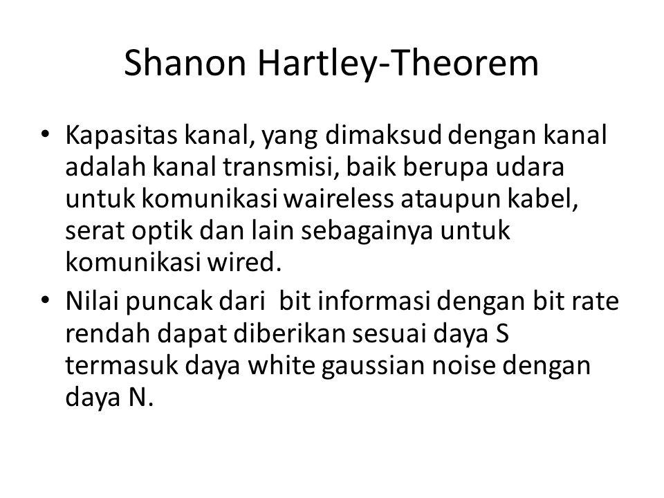 Shanon Hartley-Theorem Kapasitas kanal, yang dimaksud dengan kanal adalah kanal transmisi, baik berupa udara untuk komunikasi waireless ataupun kabel,