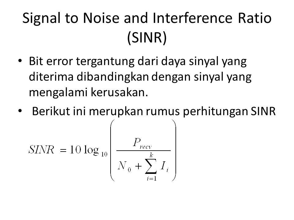 Signal to Noise and Interference Ratio (SINR) Bit error tergantung dari daya sinyal yang diterima dibandingkan dengan sinyal yang mengalami kerusakan.