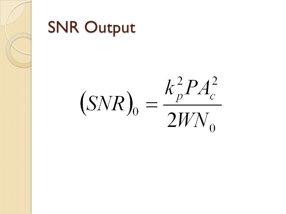 SNR Output