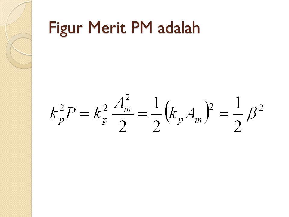 Figur Merit PM adalah