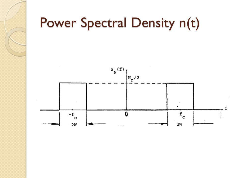 Power Spectral Density n(t)