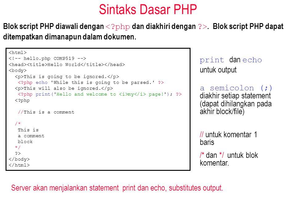 Sintaks Dasar PHP Blok script PHP diawali dengan.