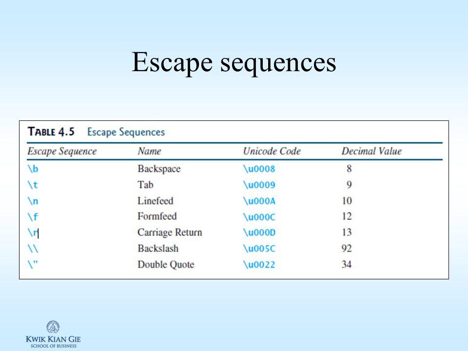 """Special character Special charater: karakter yang tidak dapat diproses/digunakan secara langsung, untuk memprosesnya dibutuhkan escape sequence """"\"""" Co"""